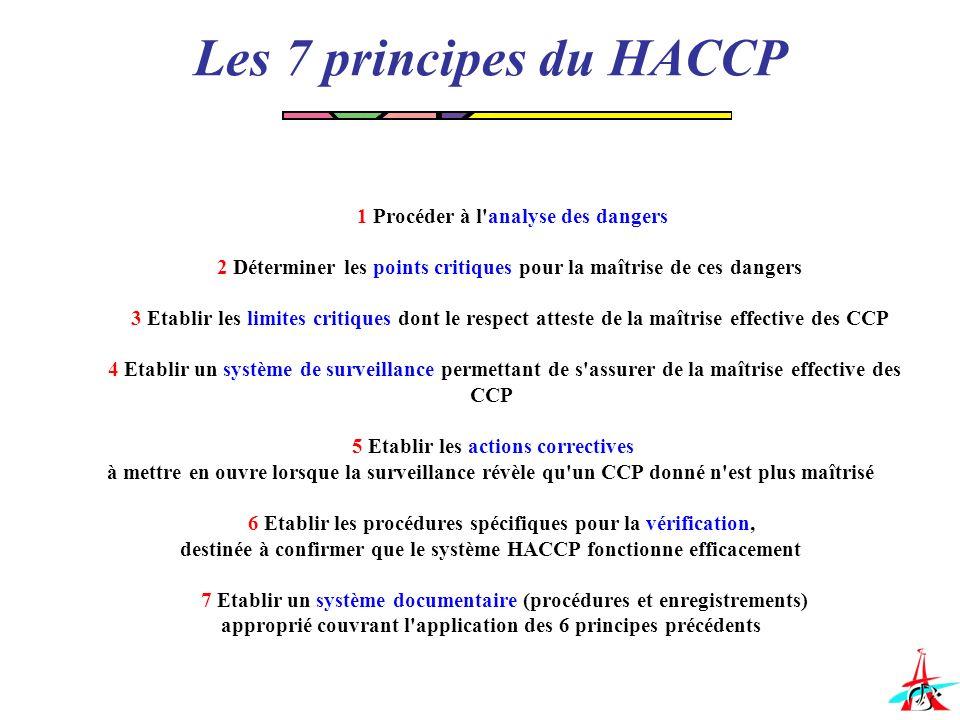 Les 7 principes du HACCP 1 Procéder à l'analyse des dangers 2 Déterminer les points critiques pour la maîtrise de ces dangers 3 Etablir les limites cr