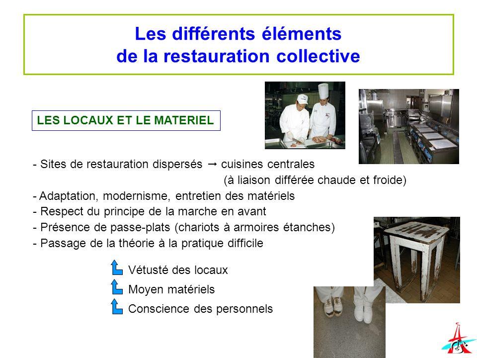 Les différents éléments de la restauration collective LES LOCAUX ET LE MATERIEL - Sites de restauration dispersés cuisines centrales (à liaison différ