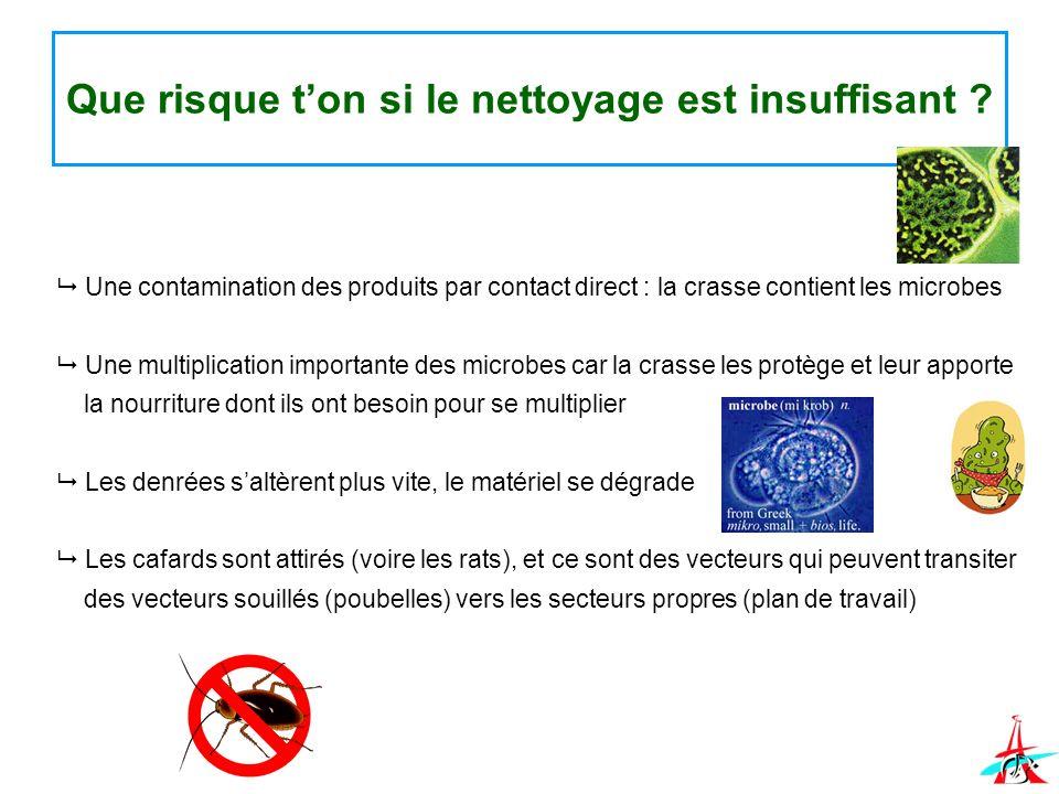 Que risque ton si le nettoyage est insuffisant ? Une contamination des produits par contact direct : la crasse contient les microbes Une multiplicatio