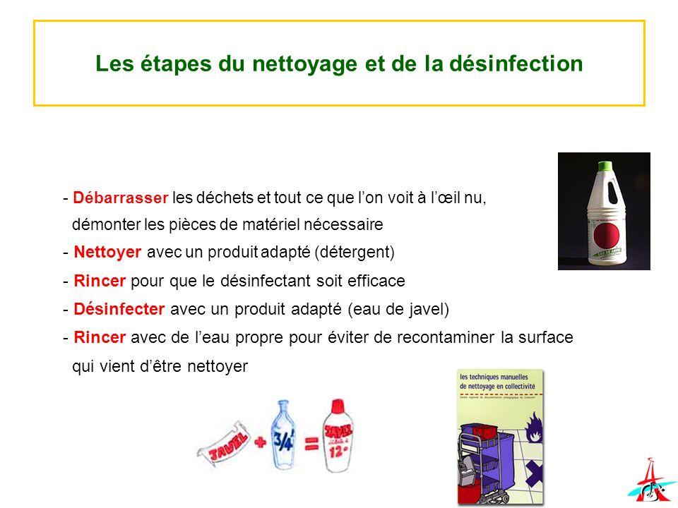 Les étapes du nettoyage et de la désinfection - Débarrasser les déchets et tout ce que lon voit à lœil nu, démonter les pièces de matériel nécessaire