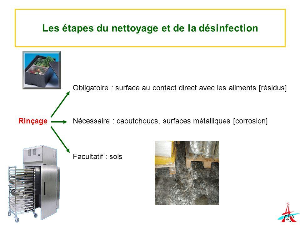 Les étapes du nettoyage et de la désinfection Rinçage Obligatoire : surface au contact direct avec les aliments [résidus] Nécessaire : caoutchoucs, su