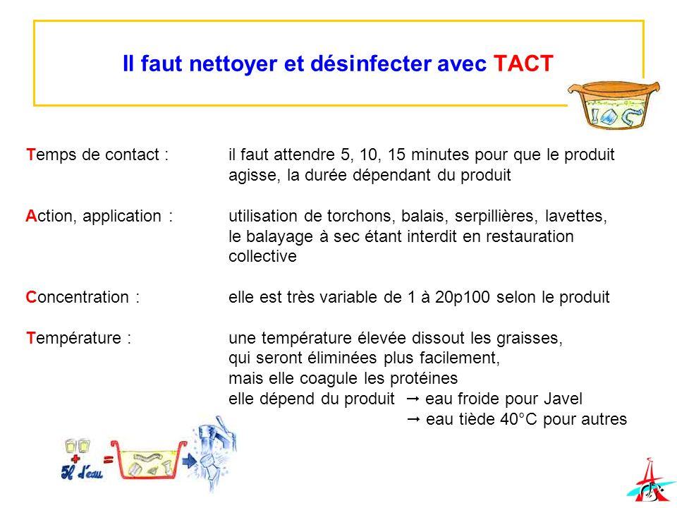 Il faut nettoyer et désinfecter avec TACT Temps de contact :il faut attendre 5, 10, 15 minutes pour que le produit agisse, la durée dépendant du produ
