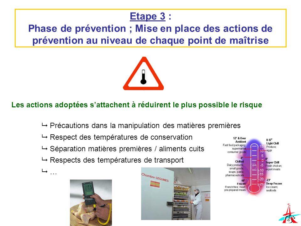HACCPBSPPÉTAPE: RÉCEPTION PRODUITS RÉFRIGÉRÉSRISQUE : micro-organismes mésophiles RISQUESCAUSESMESURES PRÉVENTIVESVALEURS SEUILSMESURES CORRECTIVES CONTAMINATION Matières premières * Non-conformité du produit/cahier des charges * Altération des produits ou de leur emballage : - avancement des fruits et légumes - perforation des conditionnements (BOF) - fuite des viandes sous vide ou absence de vide * Contamination croisée mélange des produits de matières différentes : - fruits et légumes - BOF - Viande * Contamination initiale des fromages, charcuteries, viandes * Contrôle de la nature des produits notamment les fournisseurs directs cas de viande fraîche * Contrôle visuel de l intégrité des emballages des conditionnements et des produits eux même : - odeur - couleur produit nus - texture * Contrôle de l intégrité des conditionnements et sous vide * Contrôle de la séparation des produits polluants et polluables * Analyse fréquente des matières premières sensibles : - viandes - charcuteries - fromages * Cahier des charges * Contrôle visuel * Contrôle visuel * Analyse des matières premières * Refus * Fiche d anomalie à réception * Fiche d anomalie fournisseur Manipulations * Contamination des produits nus par contact ou expectoration * Contamination par manipulation ou transvasement * Contamination croisée * Protection des produits * Absence de transvasement des produits sensibles * Absence de stockage au sol * Déchargement direct sur tables ou chariot Main d ouvre *Contamination par contact ou aérosol des produits nus * Contamination par la tenue sale ou absence de tenue de travail * Protection des denrées * Contrôle de l état de santé du magasinier * Propreté des tenues vestimentaires, magasinier, livreur * Contrôle de la gestuelle Matériel * Contamination par le mode de transport * Contamination par le matériel de manutention * Contamination/sonde * Contrôle du véhicule (agrément sanitaire) * Contrôle de sa propreté * Contrôle du nettoyage / matériel *Nettoyage et d