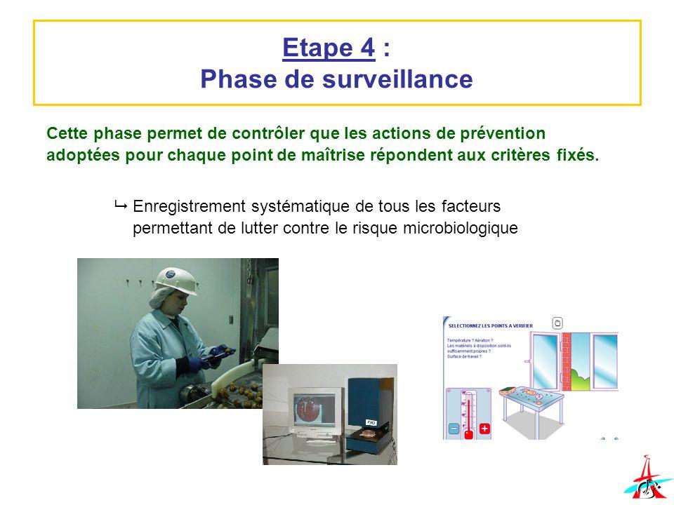 Etape 4 : Phase de surveillance Cette phase permet de contrôler que les actions de prévention adoptées pour chaque point de maîtrise répondent aux cri