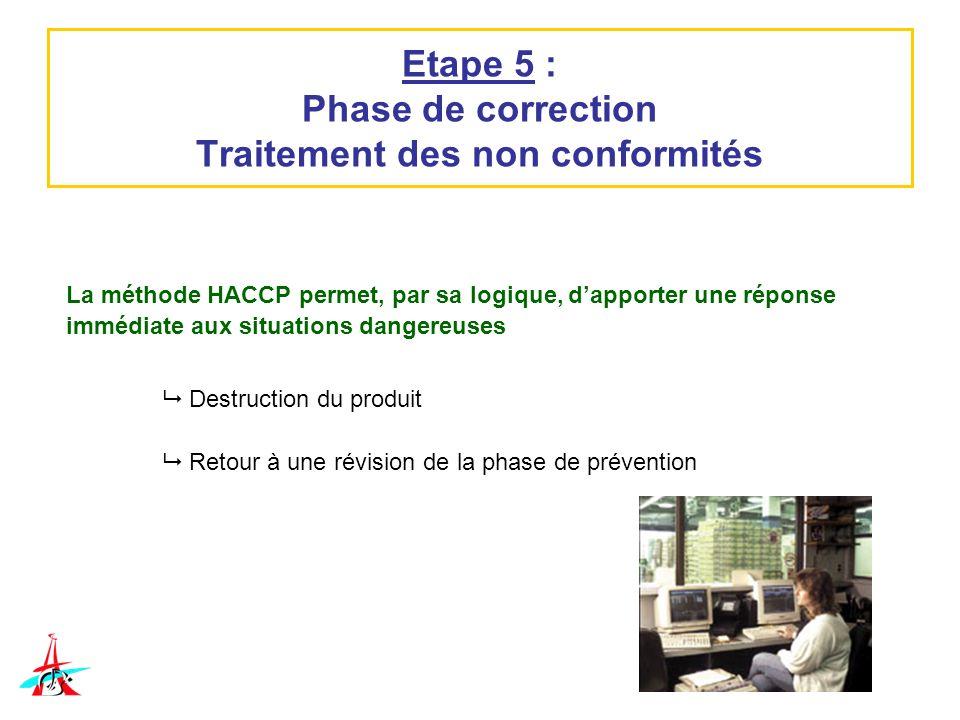 Etape 5 : Phase de correction Traitement des non conformités La méthode HACCP permet, par sa logique, dapporter une réponse immédiate aux situations d