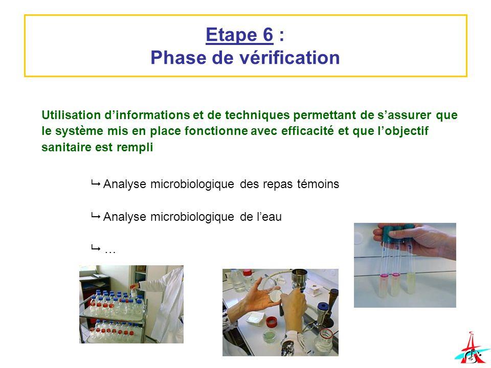 Etape 6 : Phase de vérification Utilisation dinformations et de techniques permettant de sassurer que le système mis en place fonctionne avec efficaci