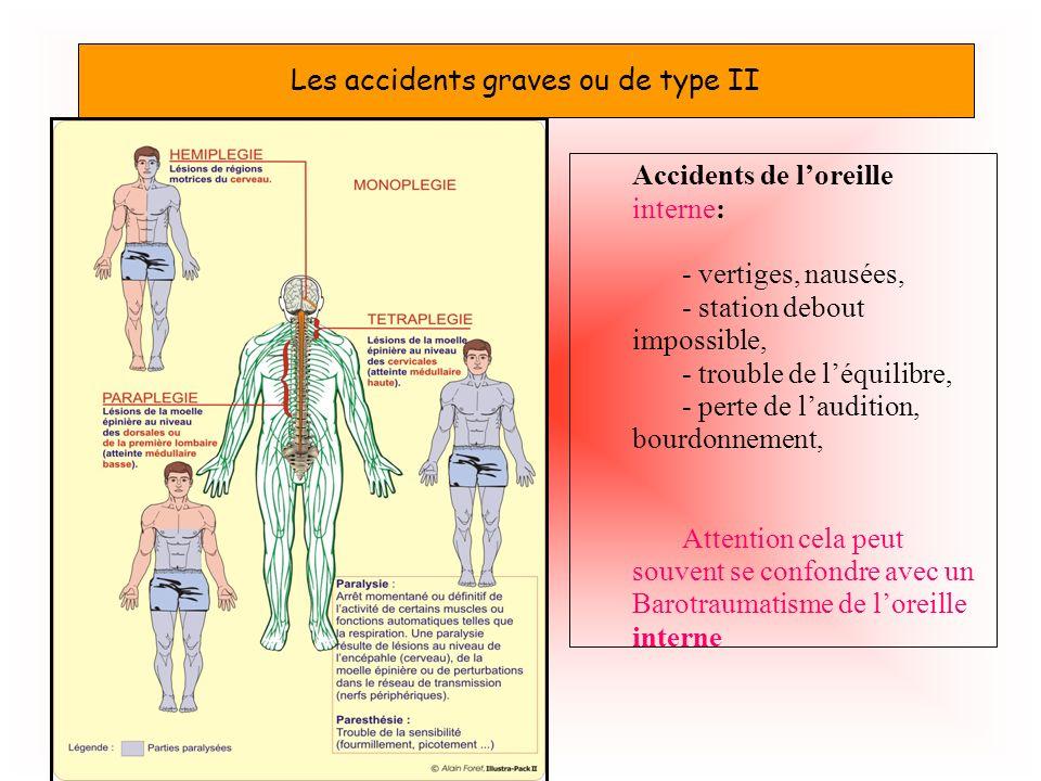 Les accidents graves ou de type II cérébraux : - Hémiplégie ou monoplégie, - troubles du langage, de la vue, de louïe, - crises convulsives (épileptiq