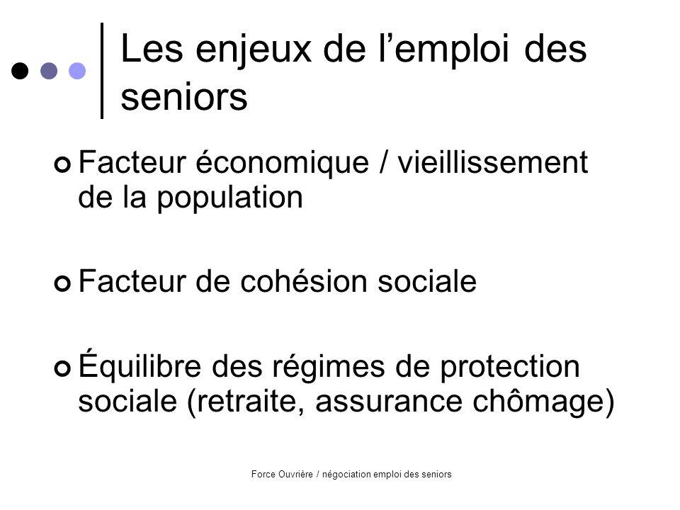 Force Ouvrière / négociation emploi des seniors