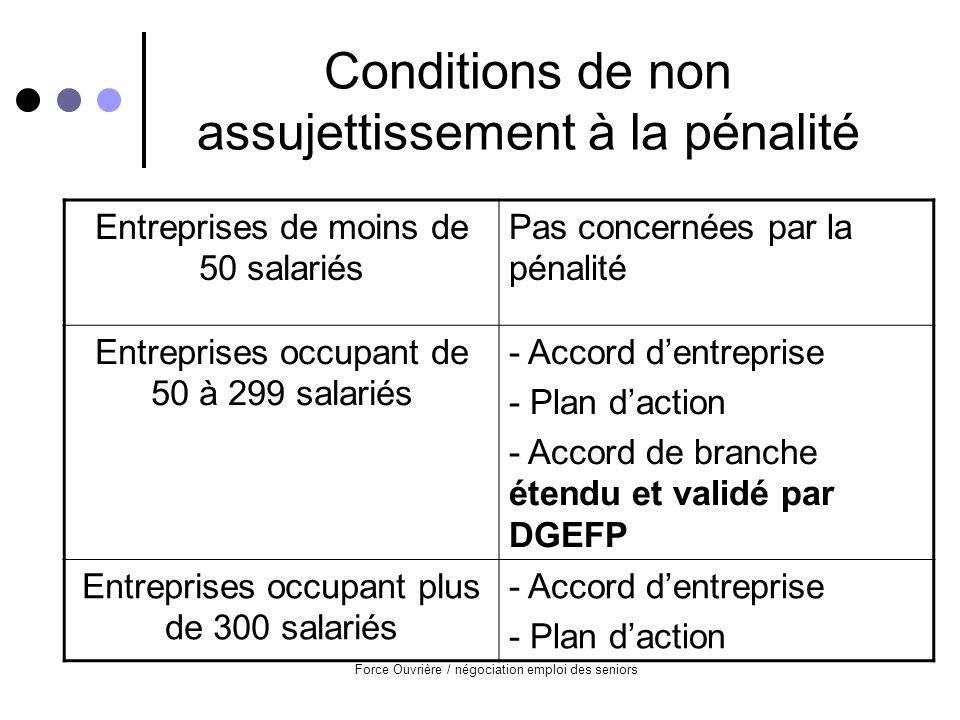 Force Ouvrière / négociation emploi des seniors Quel contenu de laccord ou du plan .