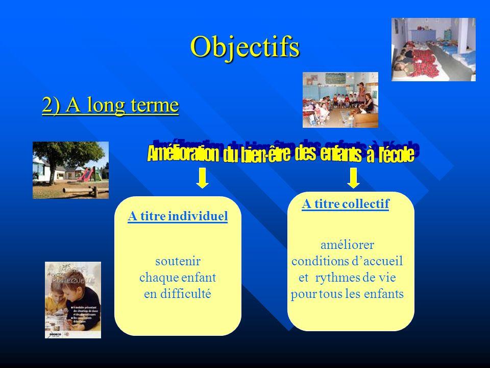 Objectifs 2) A long terme A titre individuel A titre collectif soutenir chaque enfant en difficulté améliorer conditions daccueil et rythmes de vie pour tous les enfants
