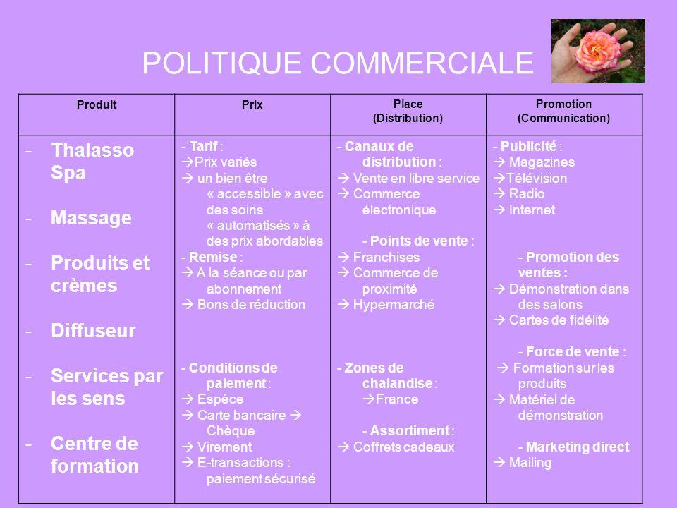 ProduitPrixPlace (Distribution) Promotion (Communication) -Thalasso Spa -Massage -Produits et crèmes -Diffuseur -Services par les sens -Centre de form