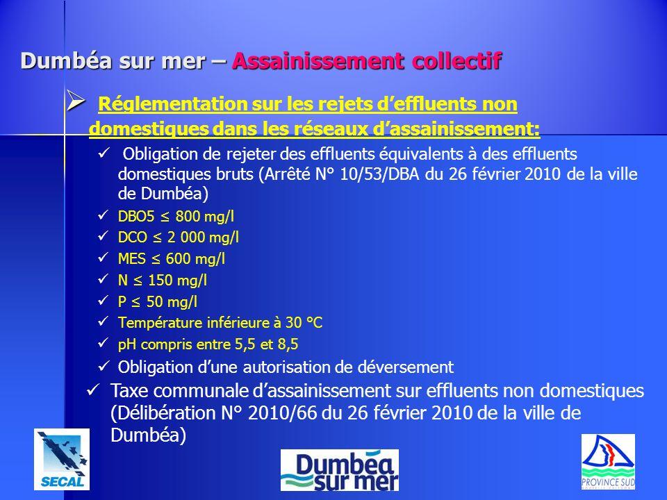 Dumbéa sur mer – Assainissement collectif Réglementation sur les rejets deffluents non domestiques dans les réseaux dassainissement: Obligation de rej
