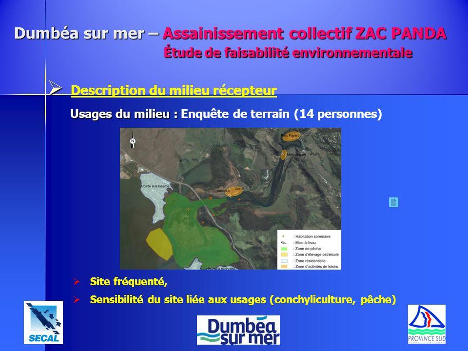Description du milieu récepteur Usages du milieu : Usages du milieu : Enquête de terrain (14 personnes) Site fréquenté, Sensibilité du site liée aux u
