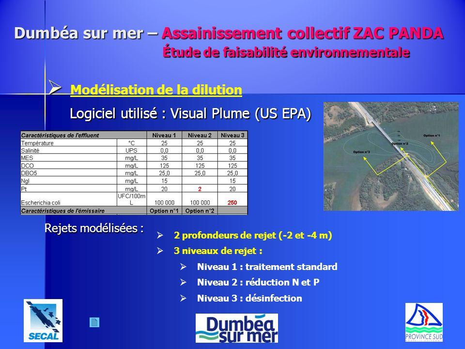 Modélisation de la dilution Logiciel utilisé : Visual Plume (US EPA) 2 profondeurs de rejet (-2 et -4 m) 3 niveaux de rejet : Niveau 1 : traitement st