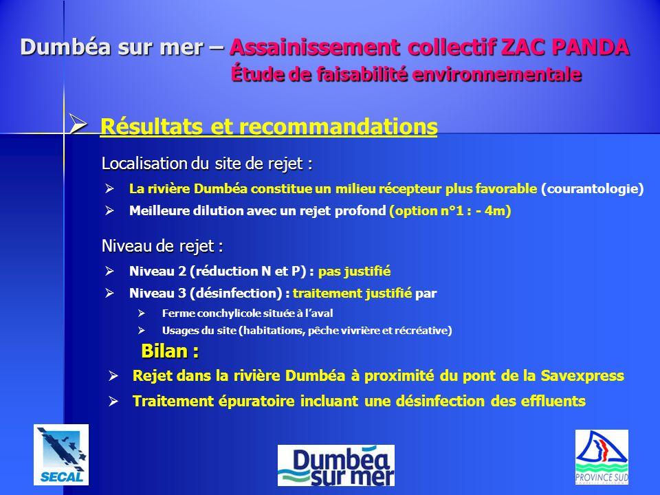 Résultats et recommandations La rivière Dumbéa constitue un milieu récepteur plus favorable (courantologie) Meilleure dilution avec un rejet profond (