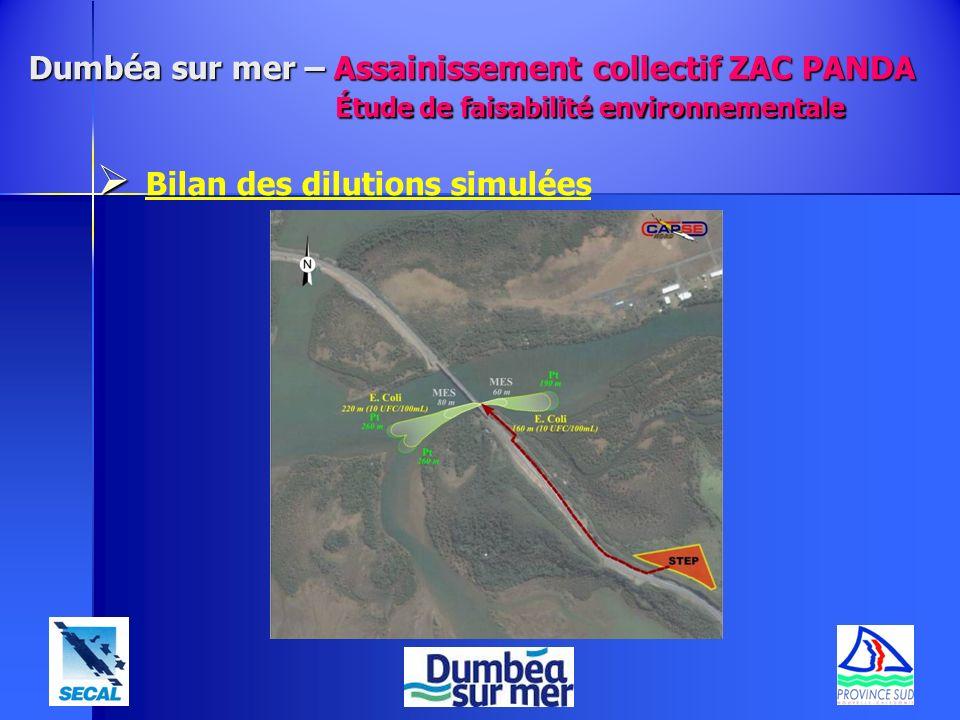 Bilan des dilutions simulées Dumbéa sur mer – Assainissement collectif ZAC PANDA Étude de faisabilité environnementale