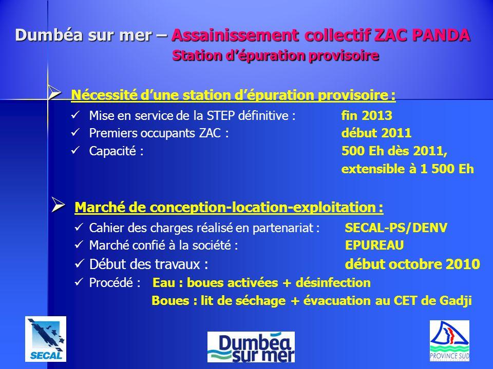 Nécessité dune station dépuration provisoire : Mise en service de la STEP définitive : fin 2013 Premiers occupants ZAC : début 2011 Capacité : 500 Eh