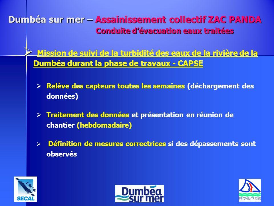Mission de suivi de la turbidité des eaux de la rivière de la Dumbéa durant la phase de travaux - CAPSE Relève des capteurs toutes les semaines (décha