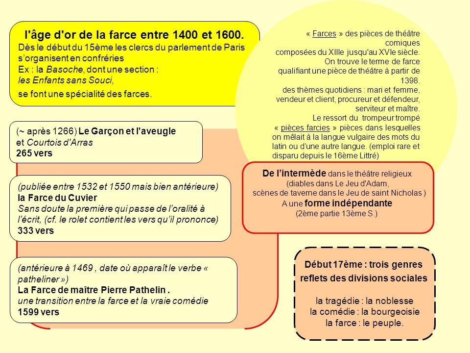 l âge d or de la farce entre 1400 et 1600.