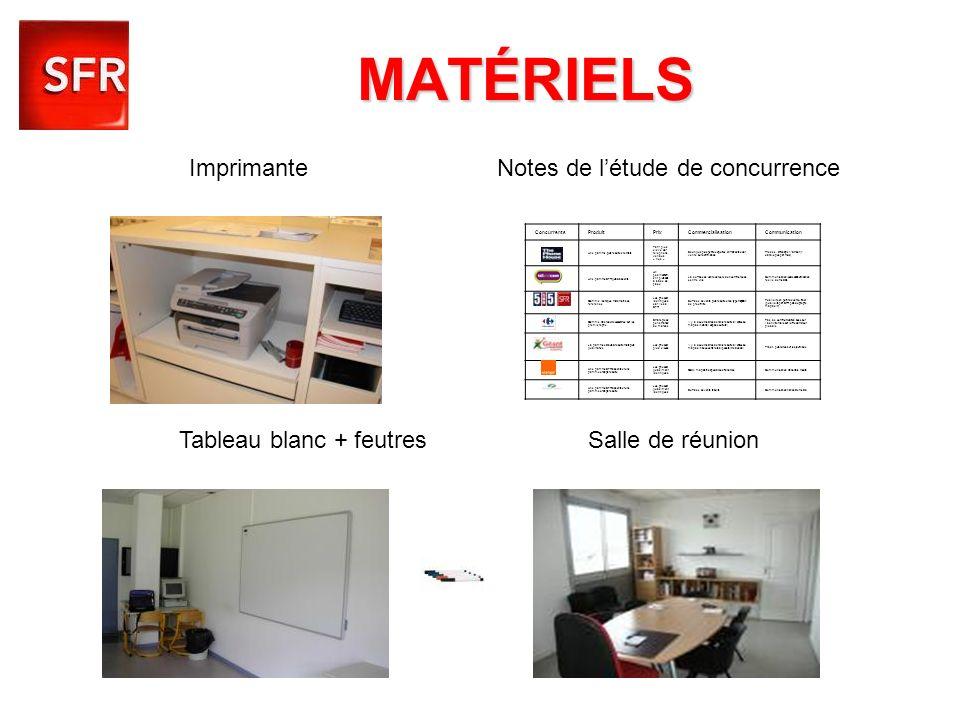 MATÉRIELS ConcurrentsProduitPrixCommercialisationCommunication Une gamme plus réduite et élitiste Tarif plus élevé car téléphone vendus « nus » Boutiq