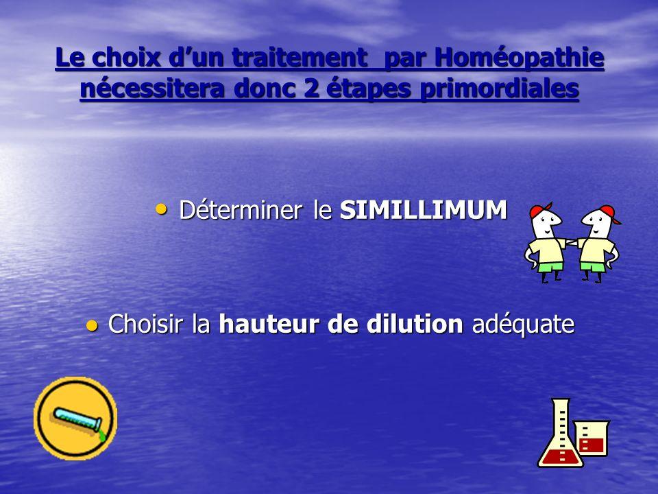 Le choix dun traitement par Homéopathie nécessitera donc 2 étapes primordiales Déterminer le SIMILLIMUM Déterminer le SIMILLIMUM Choisir la hauteur de dilution adéquate Choisir la hauteur de dilution adéquate