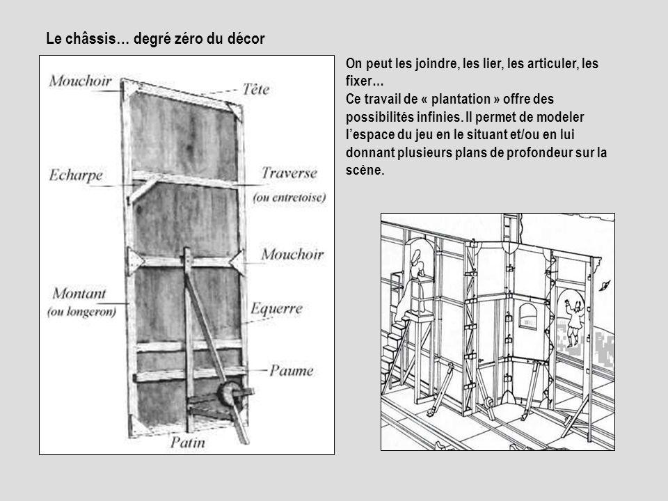 Le châssis… degré zéro du décor On peut les joindre, les lier, les articuler, les fixer… Ce travail de « plantation » offre des possibilités infinies.