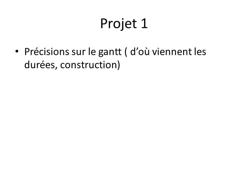 Projet 1 Précisions sur le gantt ( doù viennent les durées, construction)