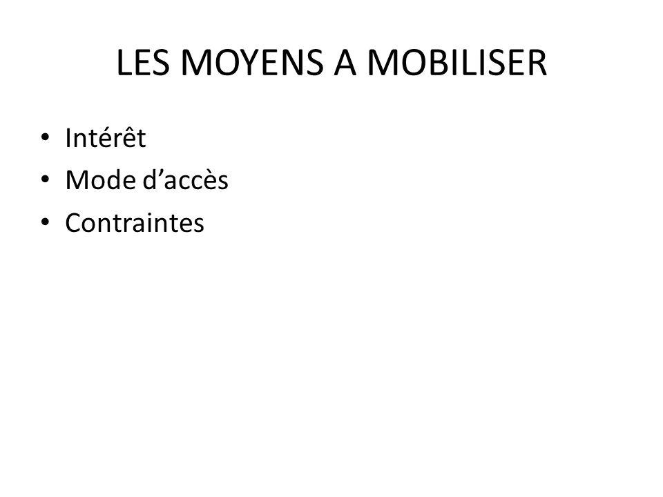 LES MOYENS A MOBILISER Intérêt Mode daccès Contraintes