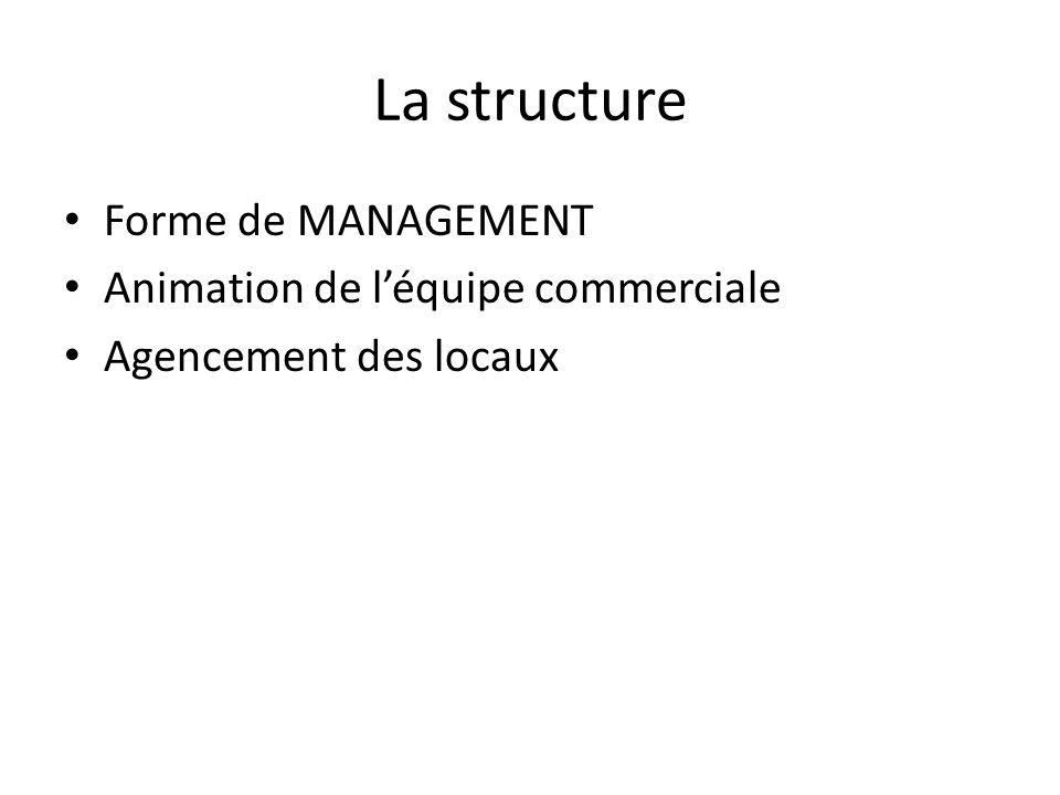 La structure Forme de MANAGEMENT Animation de léquipe commerciale Agencement des locaux