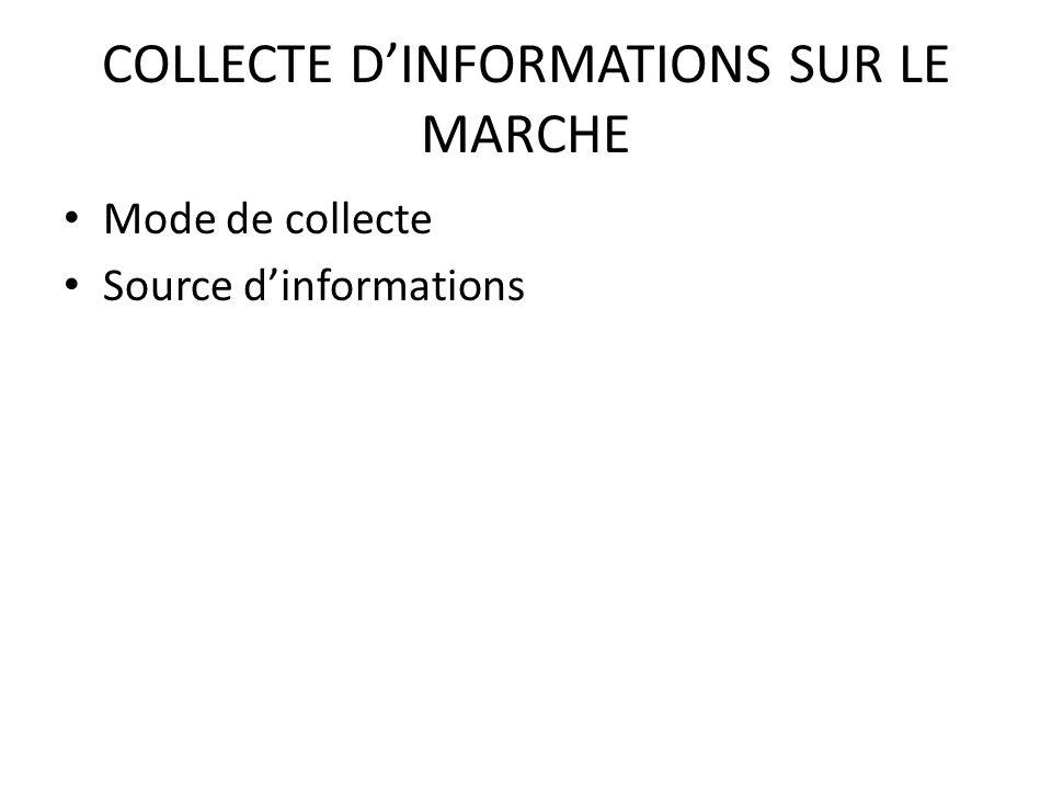 COLLECTE DINFORMATIONS SUR LE MARCHE Mode de collecte Source dinformations