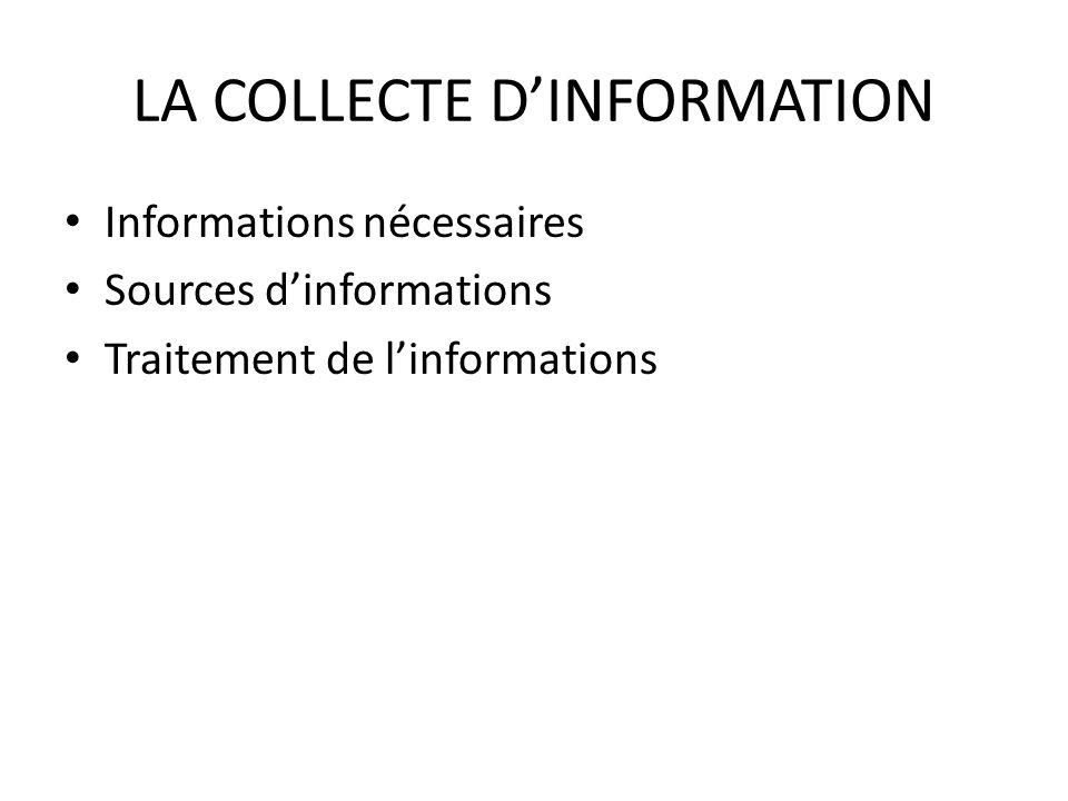 UTILISATION DOUTILS DE DIAGNOSTIC UTILISATION DE LA MATRICE MC KINSEY CONSTRUCTION INFORMATIONS TRAITEES
