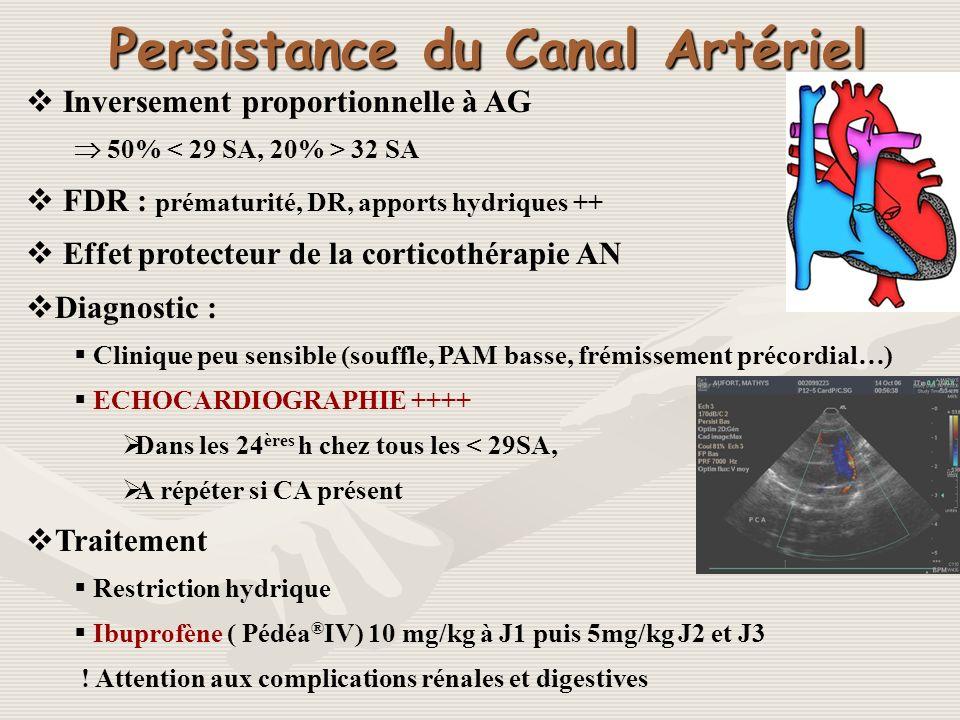 Persistance du Canal Artériel Inversement proportionnelle à AG 50% 32 SA FDR : prématurité, DR, apports hydriques ++ Effet protecteur de la corticothé