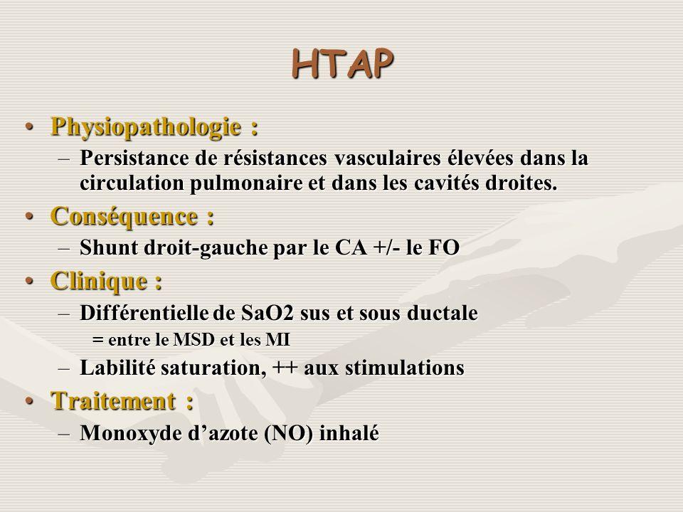 HTAP Physiopathologie :Physiopathologie : –Persistance de résistances vasculaires élevées dans la circulation pulmonaire et dans les cavités droites.