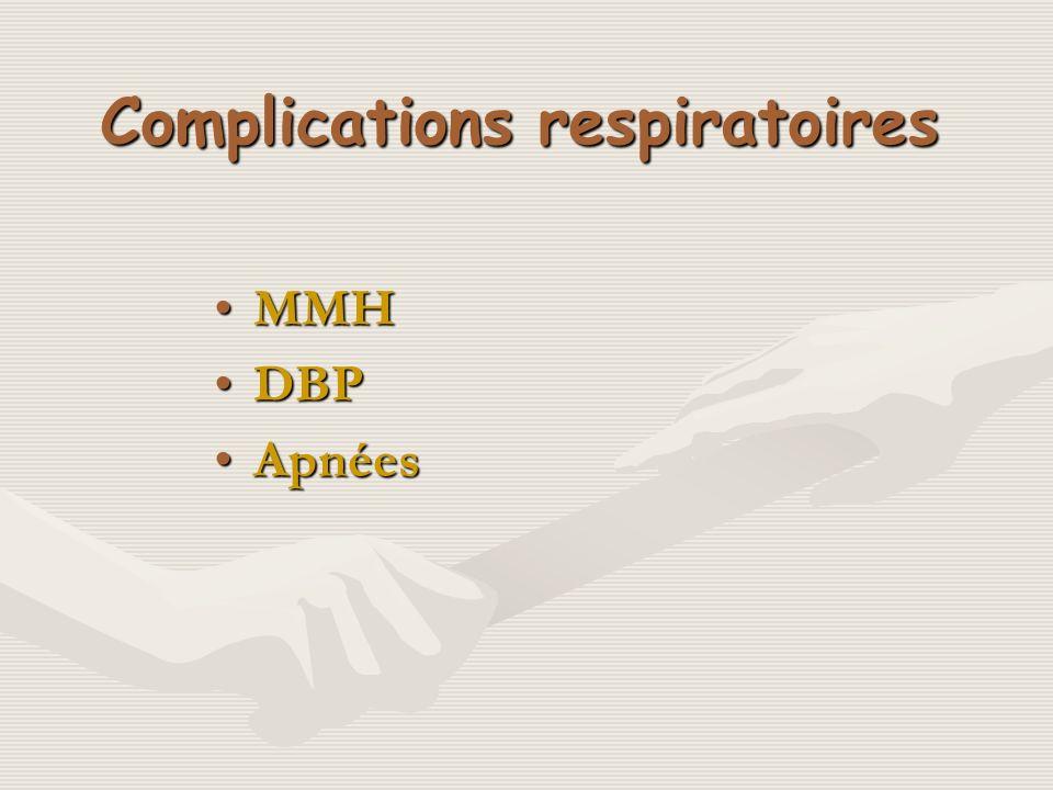 Complications respiratoires MMHMMH DBPDBP ApnéesApnées