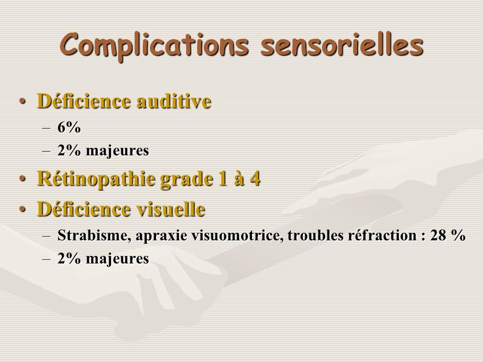 Complications sensorielles Déficience auditiveDéficience auditive –6% –2% majeures Rétinopathie grade 1 à 4Rétinopathie grade 1 à 4 Déficience visuell
