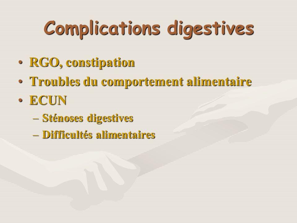 Complications digestives RGO, constipationRGO, constipation Troubles du comportement alimentaireTroubles du comportement alimentaire ECUNECUN –Sténose