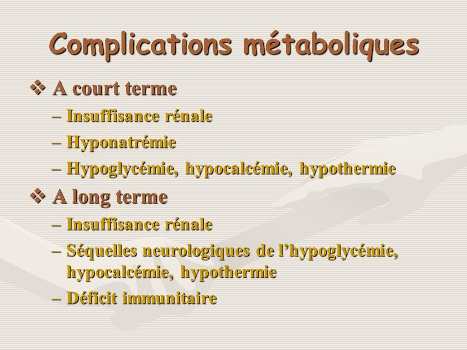 Complications métaboliques A court terme A court terme –Insuffisance rénale –Hyponatrémie –Hypoglycémie, hypocalcémie, hypothermie A long terme A long