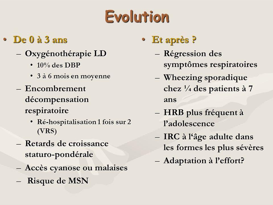 Evolution De 0 à 3 ansDe 0 à 3 ans –Oxygénothérapie LD 10% des DBP10% des DBP 3 à 6 mois en moyenne3 à 6 mois en moyenne –Encombrement décompensation