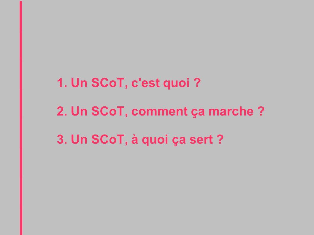1. Un SCoT, c est quoi 2. Un SCoT, comment ça marche 3. Un SCoT, à quoi ça sert