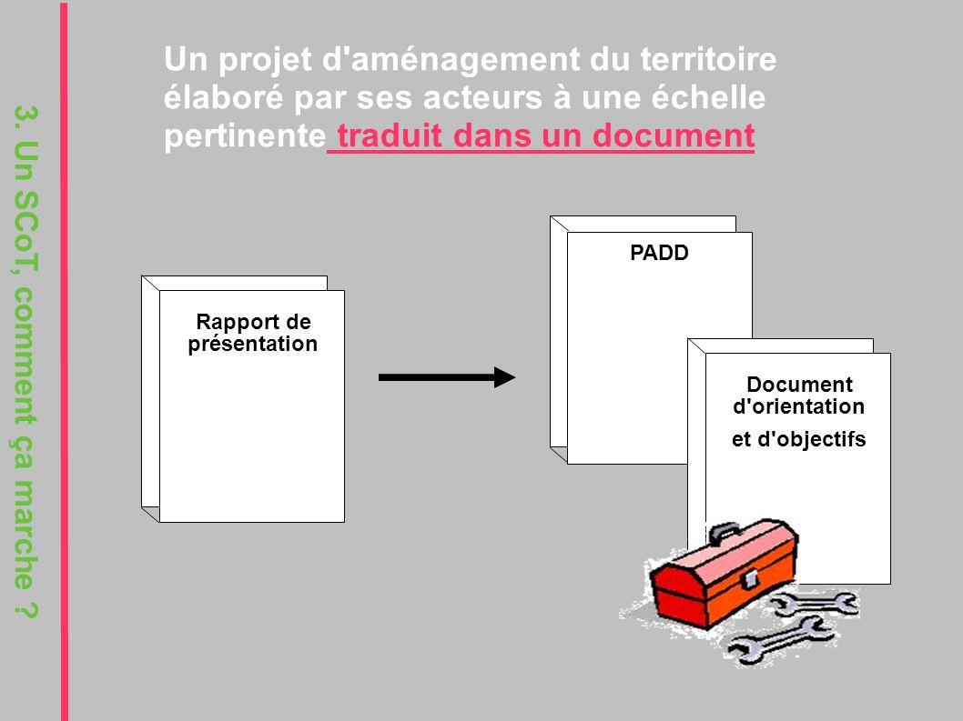 PADD Rapport de présentation Document d orientation et d objectifs Un projet d aménagement du territoire élaboré par ses acteurs à une échelle pertinente traduit dans un document 3.