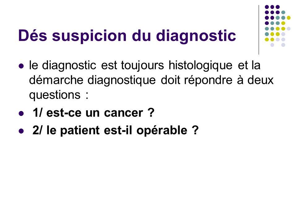 Dés suspicion du diagnostic le diagnostic est toujours histologique et la démarche diagnostique doit répondre à deux questions : 1/ est-ce un cancer ?