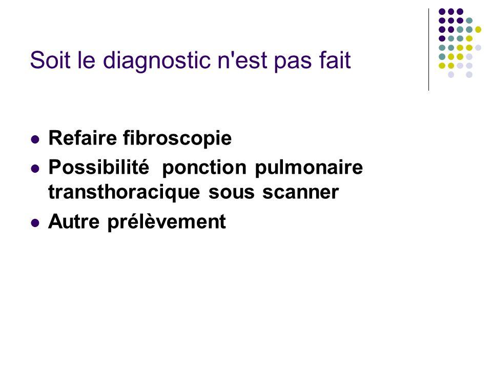 Soit le diagnostic n'est pas fait Refaire fibroscopie Possibilité ponction pulmonaire transthoracique sous scanner Autre prélèvement