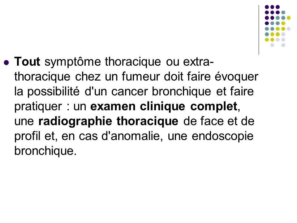 Tout symptôme thoracique ou extra- thoracique chez un fumeur doit faire évoquer la possibilité d'un cancer bronchique et faire pratiquer : un examen c