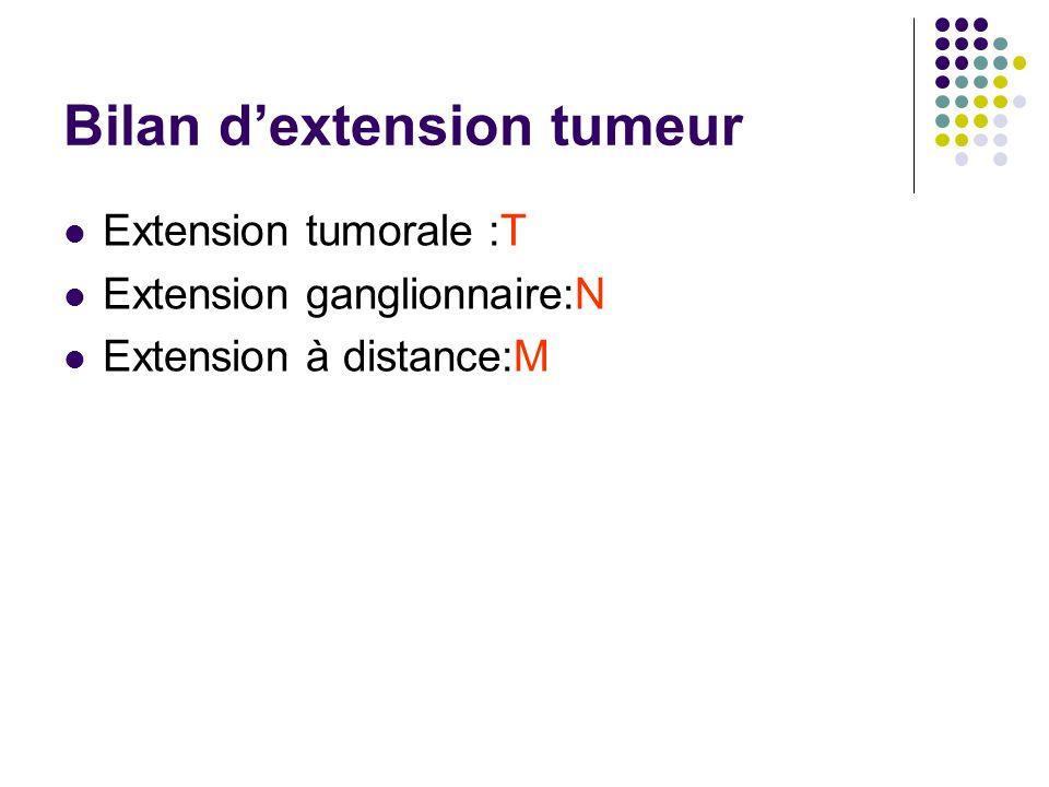 Bilan dextension tumeur Extension tumorale :T Extension ganglionnaire:N Extension à distance:M
