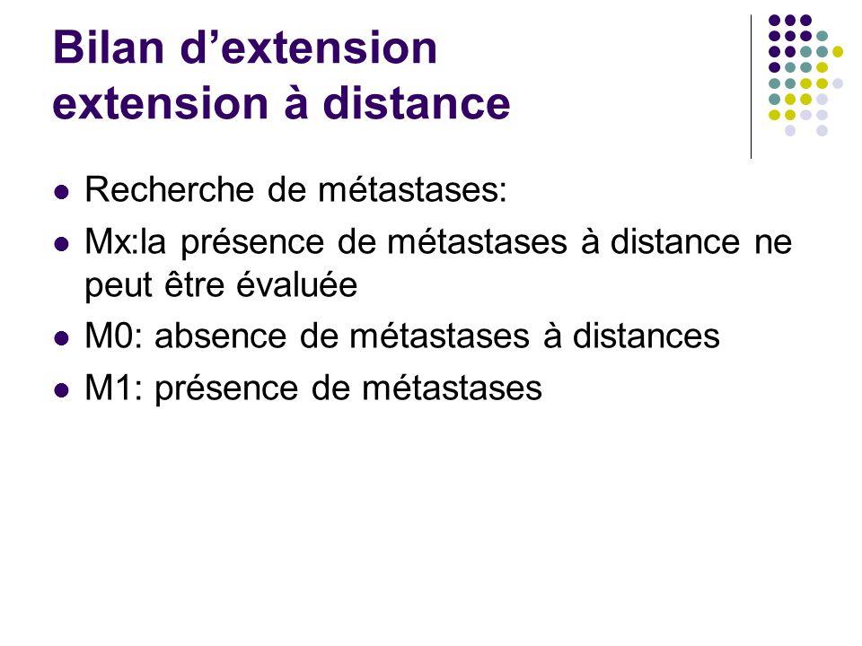 Bilan dextension extension à distance Recherche de métastases: Mx:la présence de métastases à distance ne peut être évaluée M0: absence de métastases