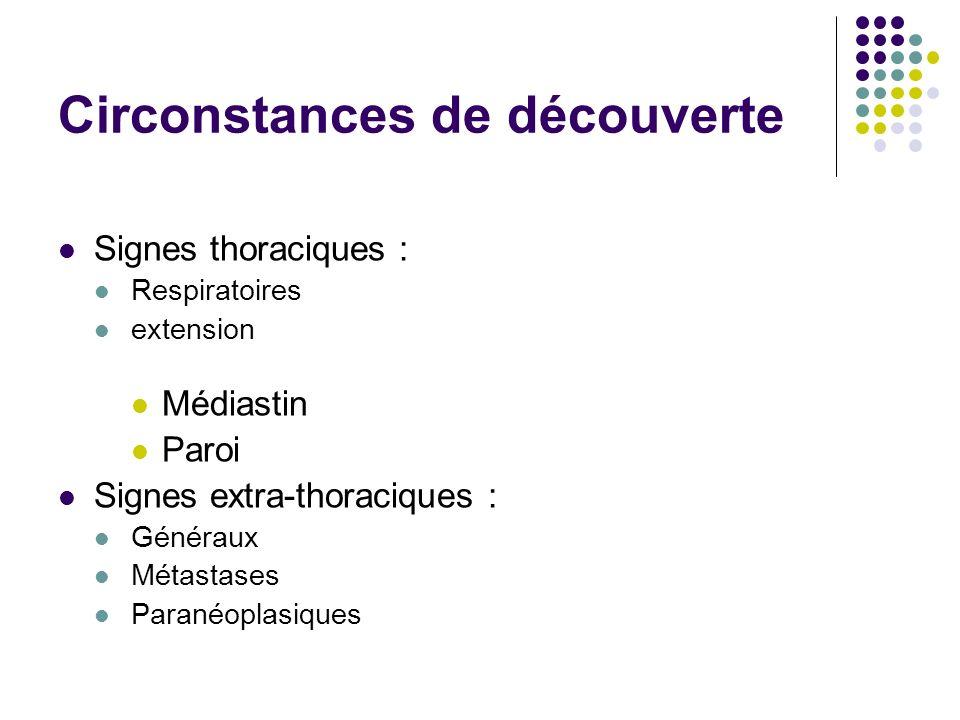 Signes Fonctionnels respiratoires Toux persistante ou modification de la toux chez un bronchopathe chronique Hémoptysie, quelle que soit son abondance Dyspnée ou majoration de la dyspnée Infections pulmonaires traînantes ou répétées dans le même territoire