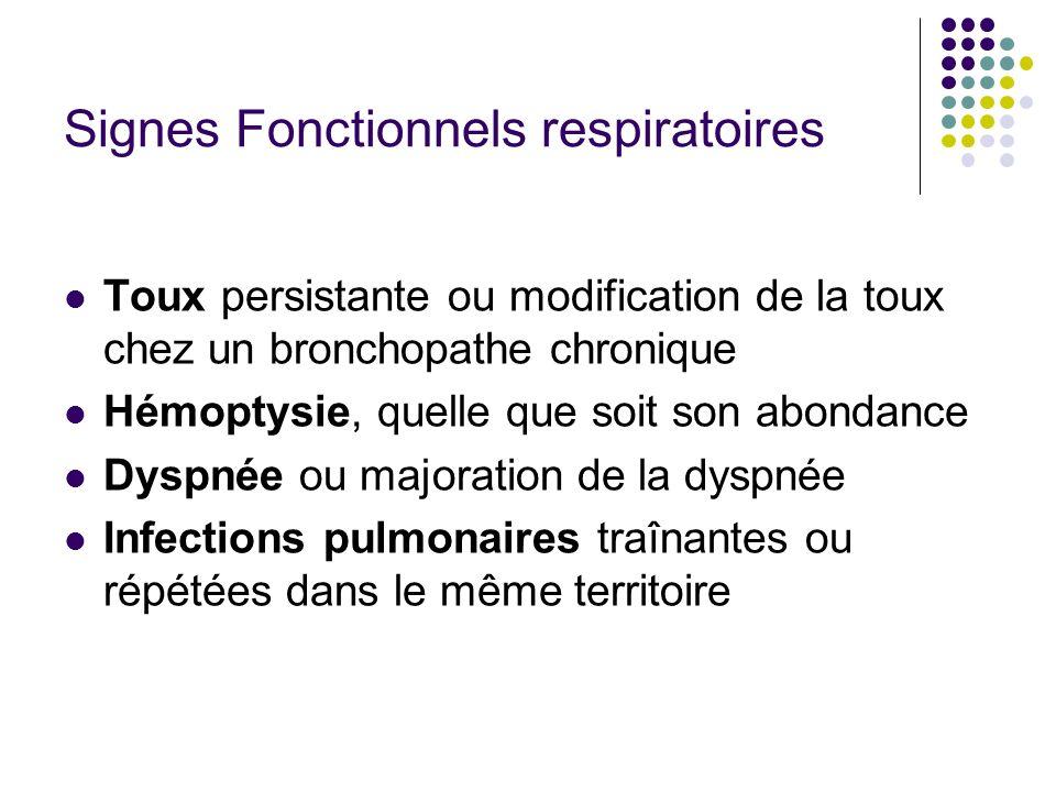 Signes Fonctionnels respiratoires Toux persistante ou modification de la toux chez un bronchopathe chronique Hémoptysie, quelle que soit son abondance