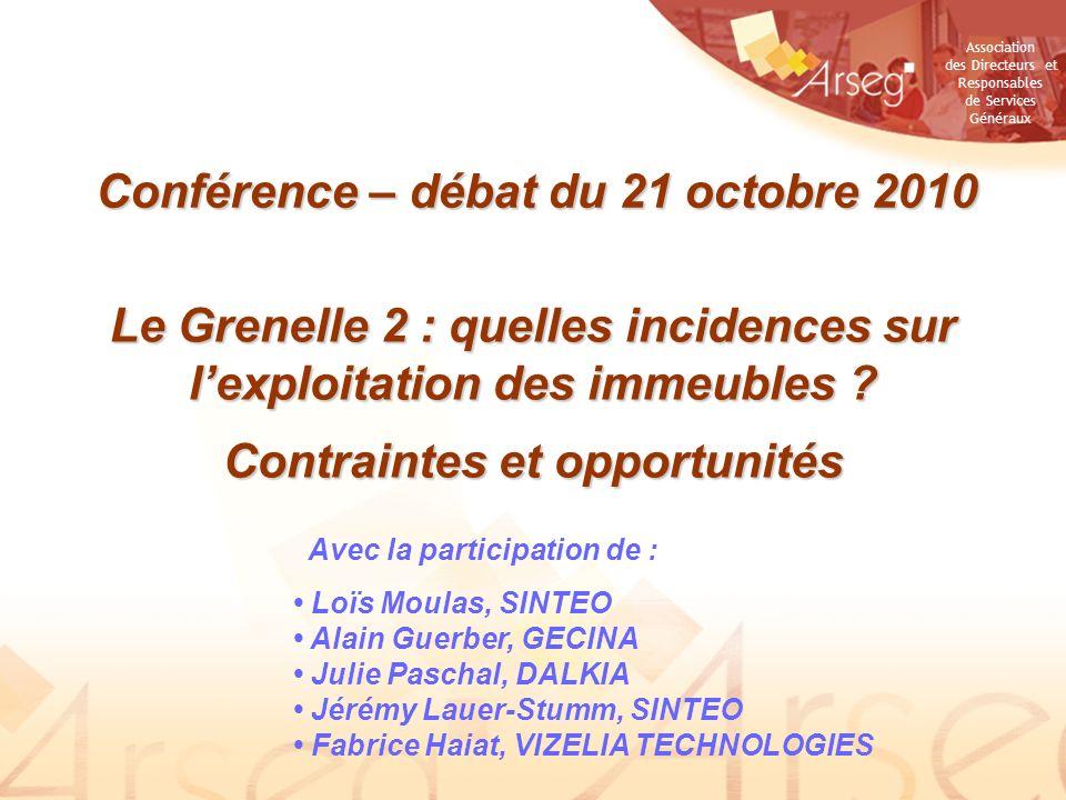Association des Directeurs et Responsables de Services Généraux Le Grenelle 2 : quelles incidences sur lexploitation des immeubles ? Contraintes et op