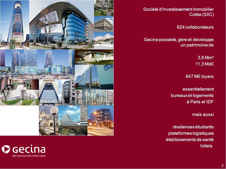 Association des Directeurs et Responsables de Services Généraux 1 2 Société dInvestissement Immobilier Cotée (SIIC) 624 collaborateurs Gecina possède,