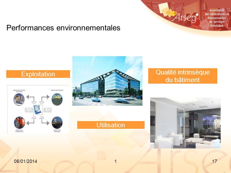 Association des Directeurs et Responsables de Services Généraux 06/01/2014117 Performances environnementales Qualité intrinsèque du bâtiment Exploitat